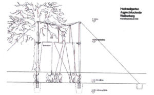 Skizze Hochseilgarten
